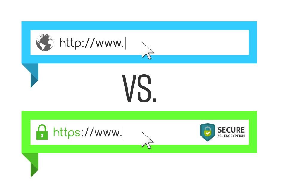 HTTP και HTTPS: Είναι το ίδιο;