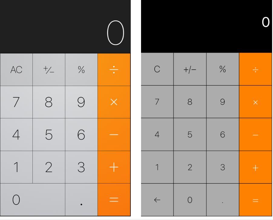 Calculator Apps: Μήπως δεν είναι τόσο αθώα όσο νομίζατε;